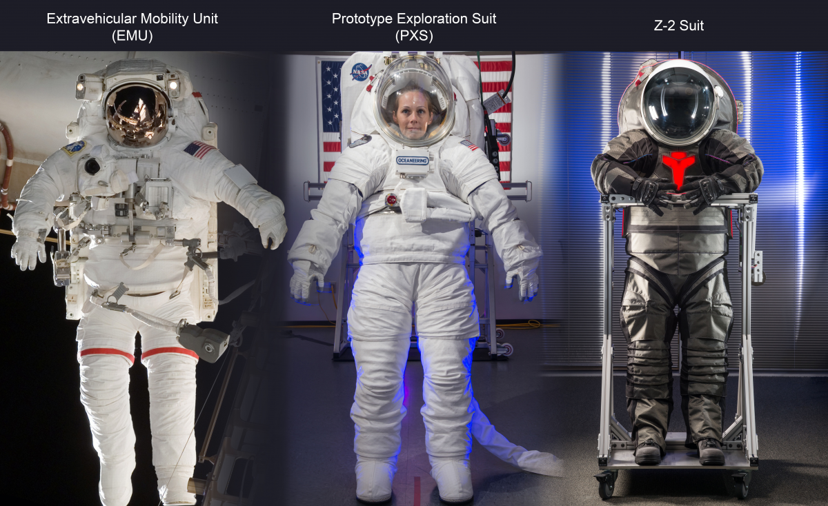 Picture Showing Spacesuit Development